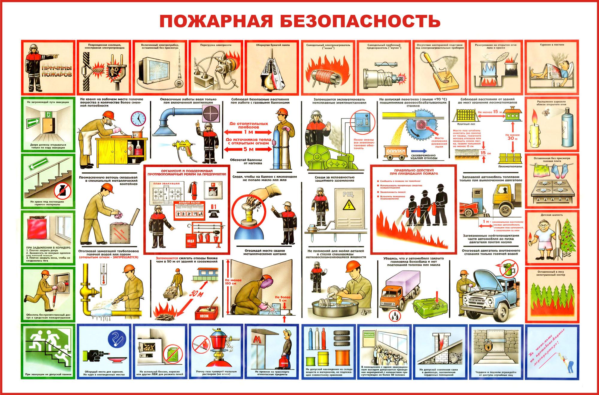 Вакансия: Охранники на кпп стройплощадки Тверь, Тверская.